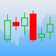 Trading Signals-SocialPeta