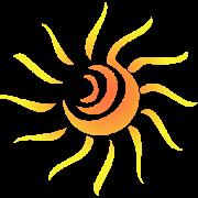 knowastro - Daily Horoscope  Palm reading-SocialPeta