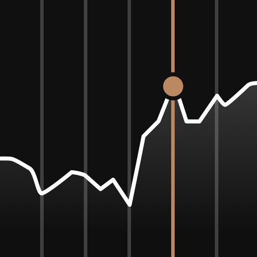 Capital.com Online Trading-SocialPeta